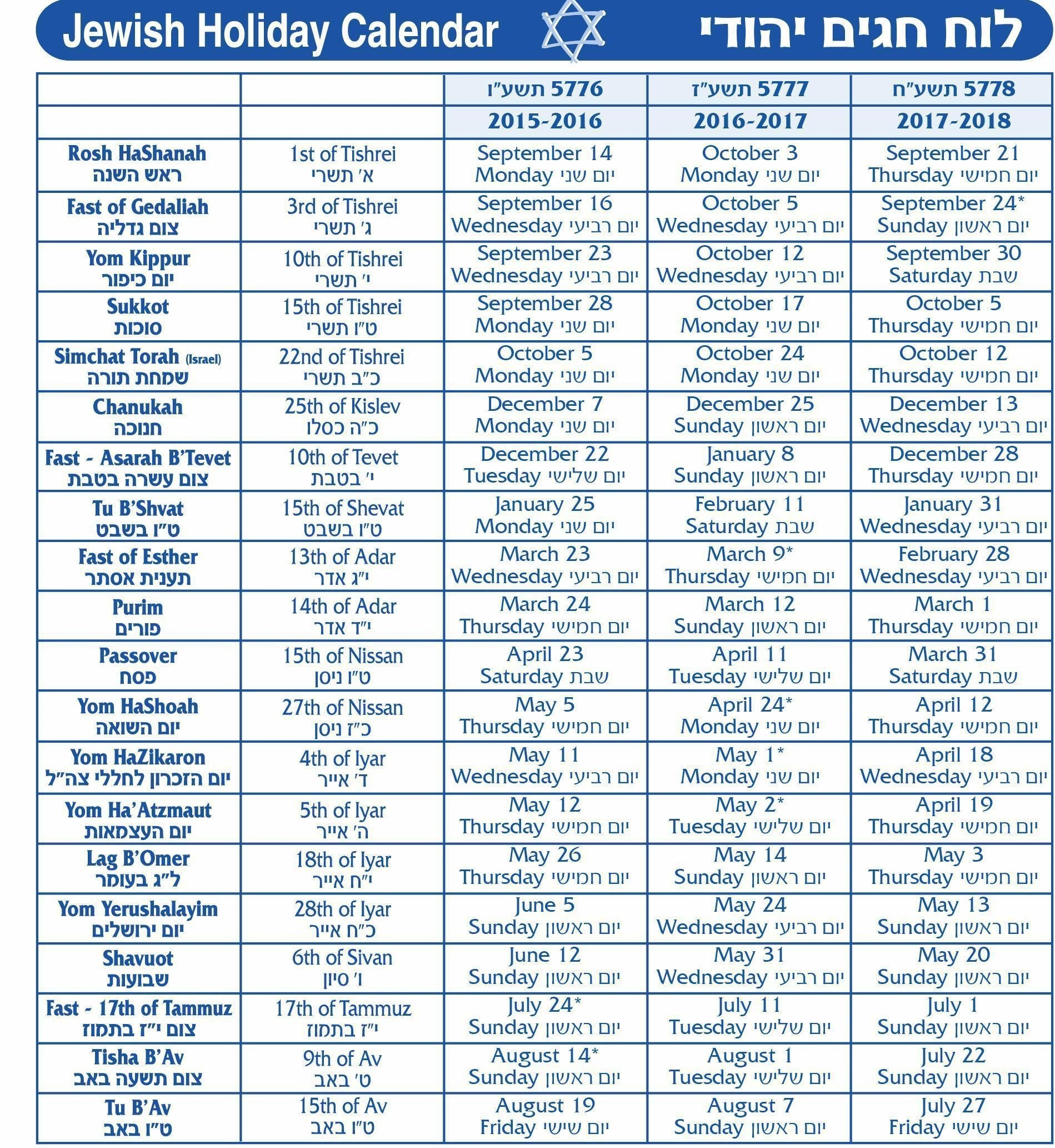 2018 Holiday Calendar - Usa, Federal, Jewish - Web E-Calendar Of Jewish Holidays