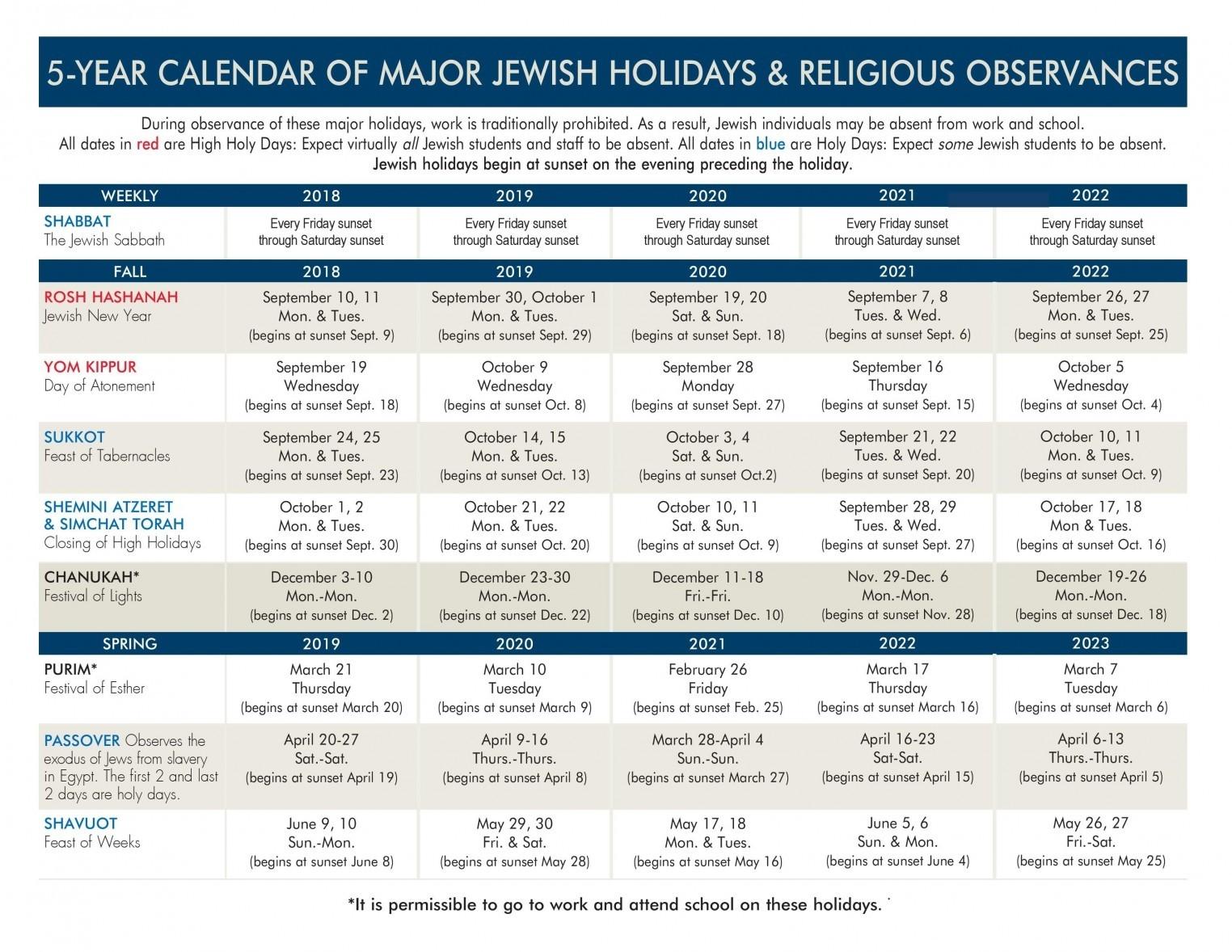 5-Year Jewish Holiday Calendar | Jewish Federation Of-Jewish Holidays Calendar 2020