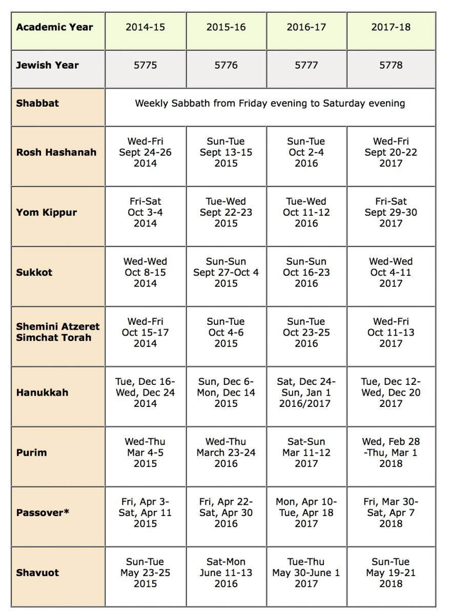 Calendar Of Jewish Holidays | Religious And Spiritual Life-Dates For The Jewish Holidays In October