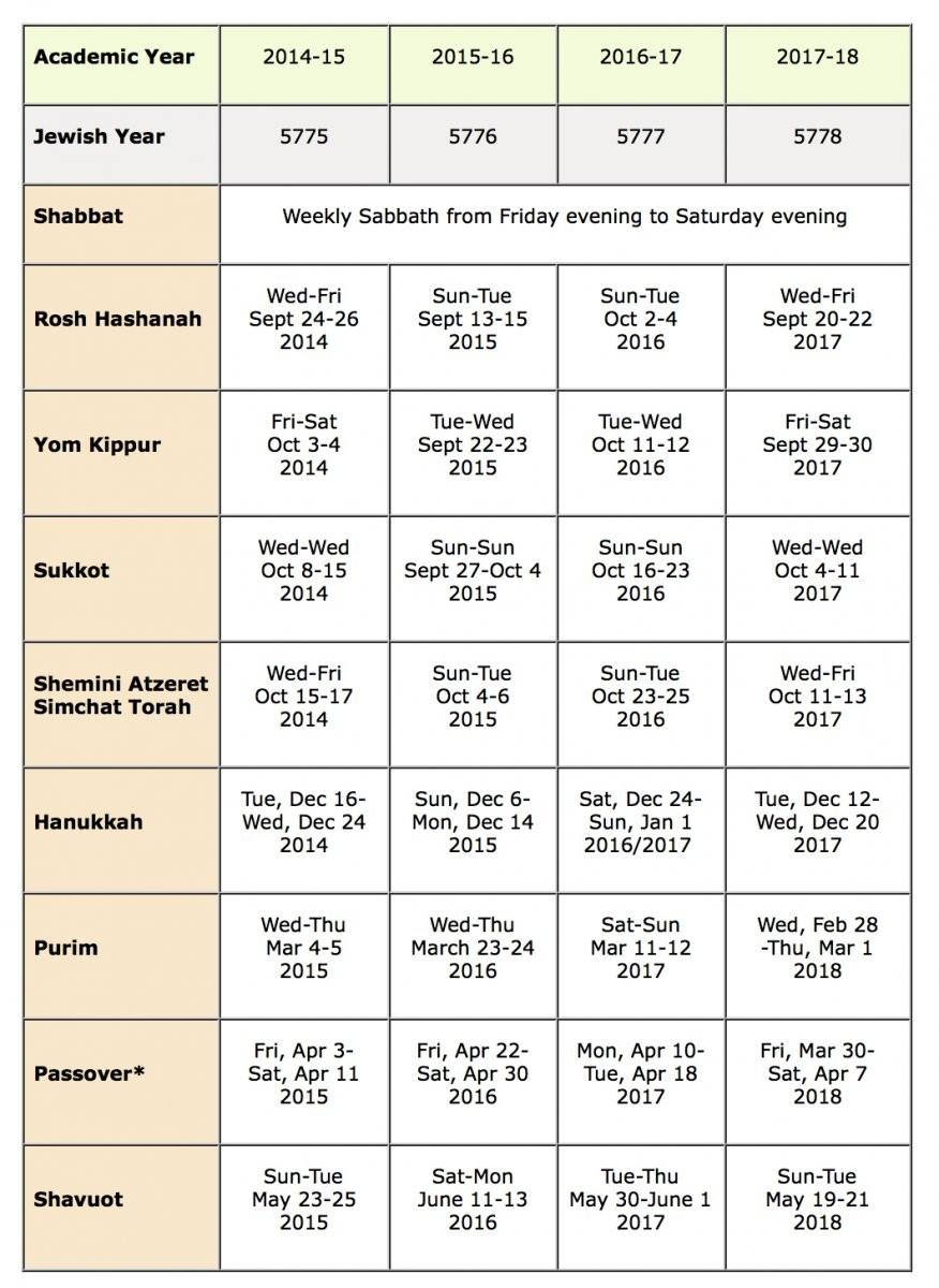 Calendar Of Jewish Holidays | Religious And Spiritual Life-January 2020 Jewish Calendar