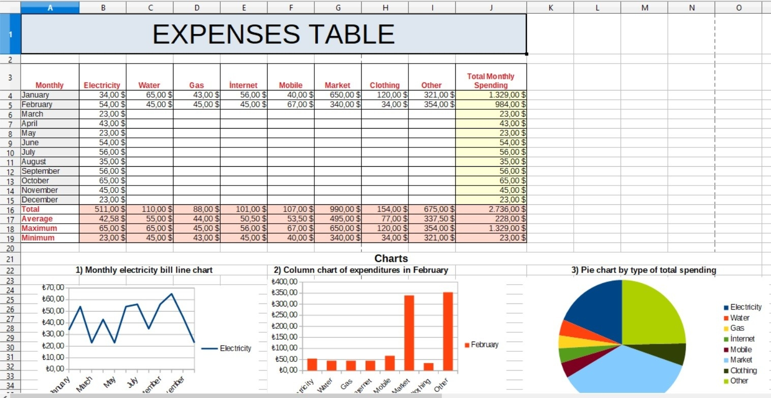 Codeforyoungs-Libre Office Monthly Bill Calendar