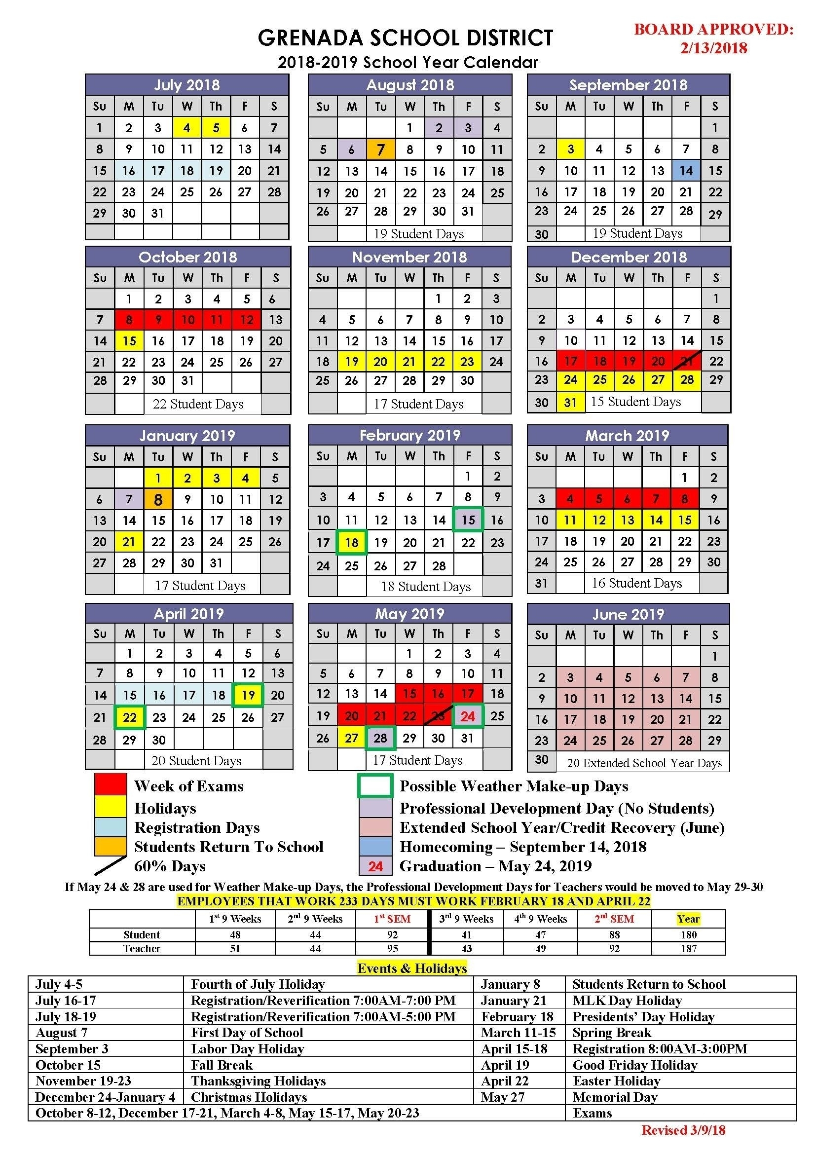 District 7 School Calendar 2020-19 | Calendar Design Ideas-All The Holidays In Grenada 2020