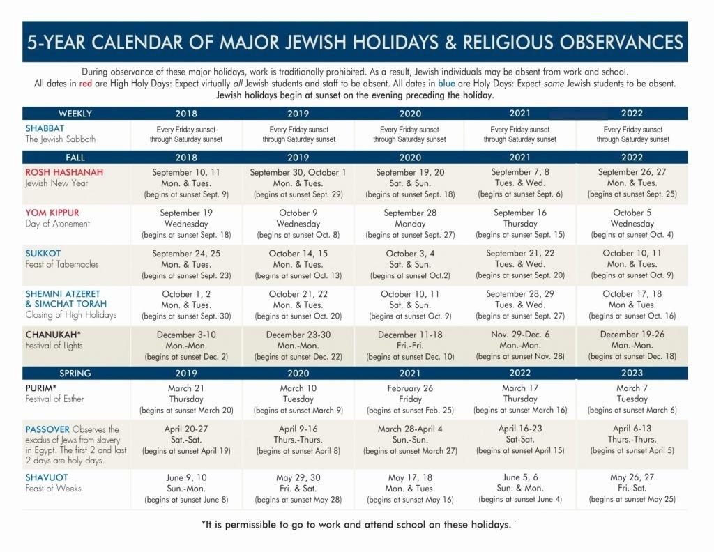 Inspirational 32 Design Jewish Holidays 2019 2020-2020 Jewish Holidays Printable Calendar