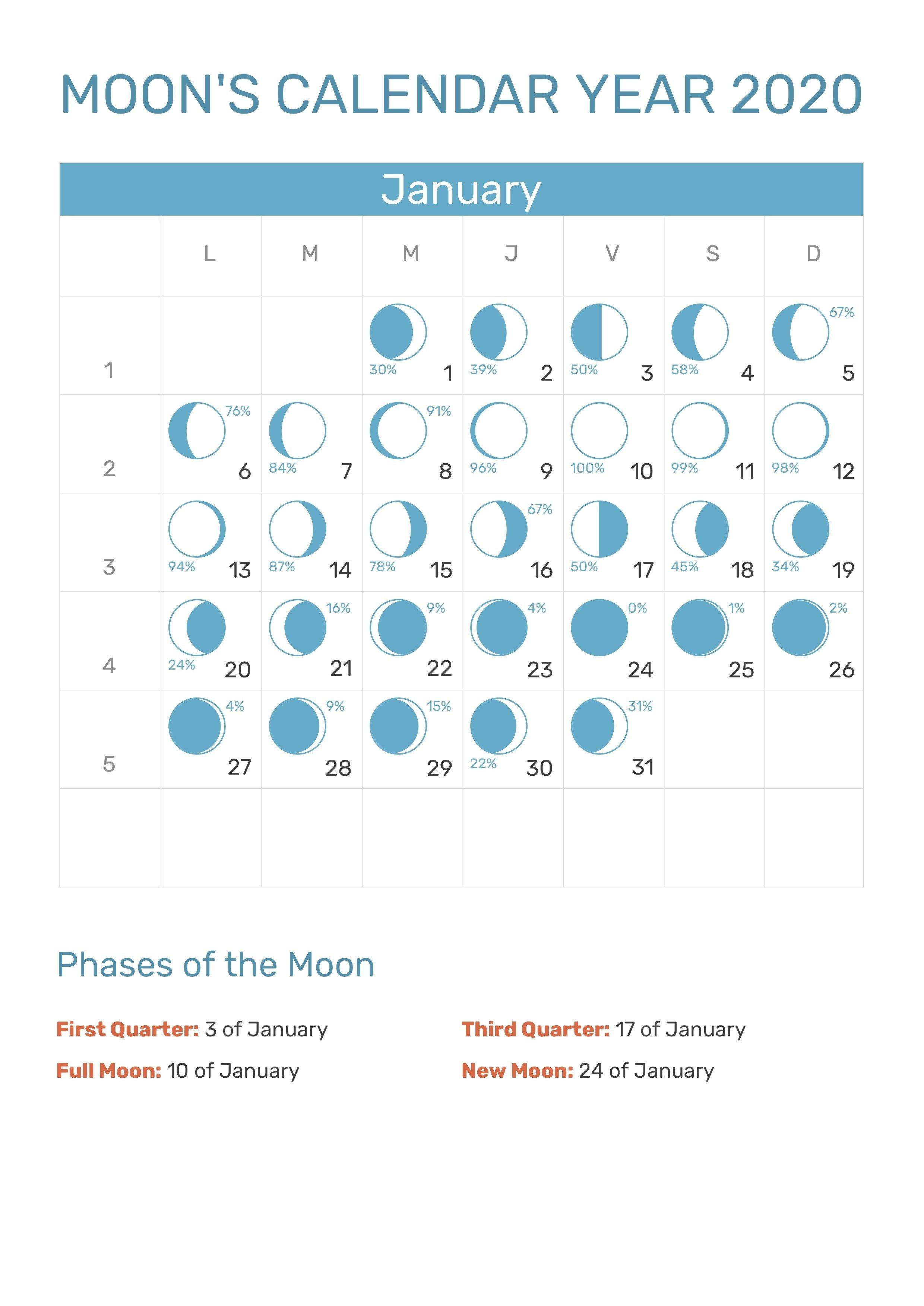 January 2020 Moon Phases Calendar #january #january2020-Moon Calendar January 2020