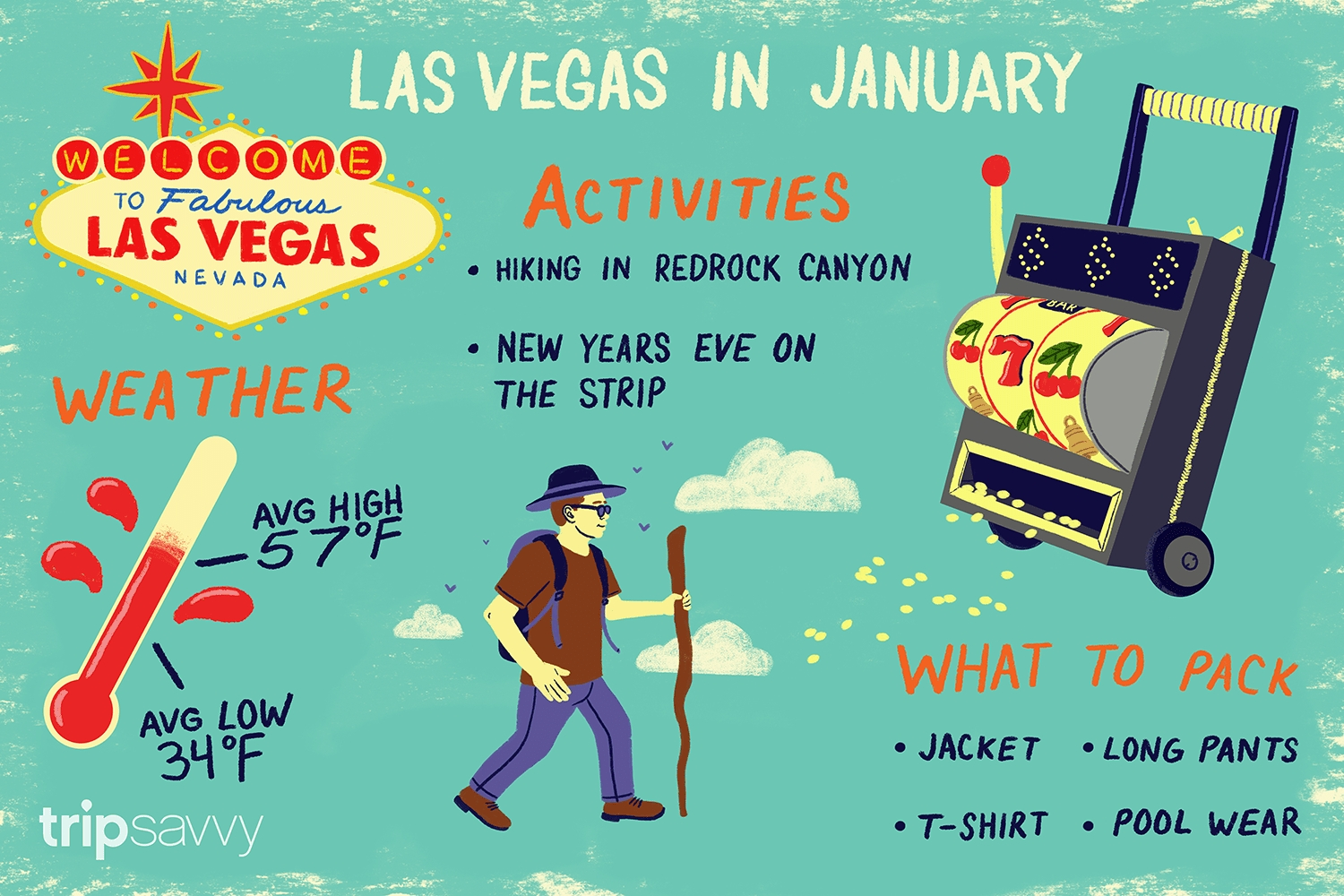 January In Las Vegas: Weather And Event Guide-Las Vegas Event Calendar January 2020