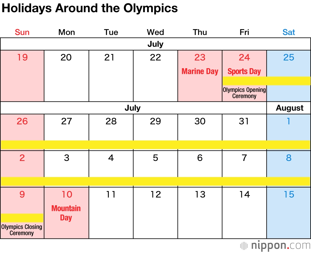 Japan's National Holidays In 2020 | Nippon-Food National Holidays 2020