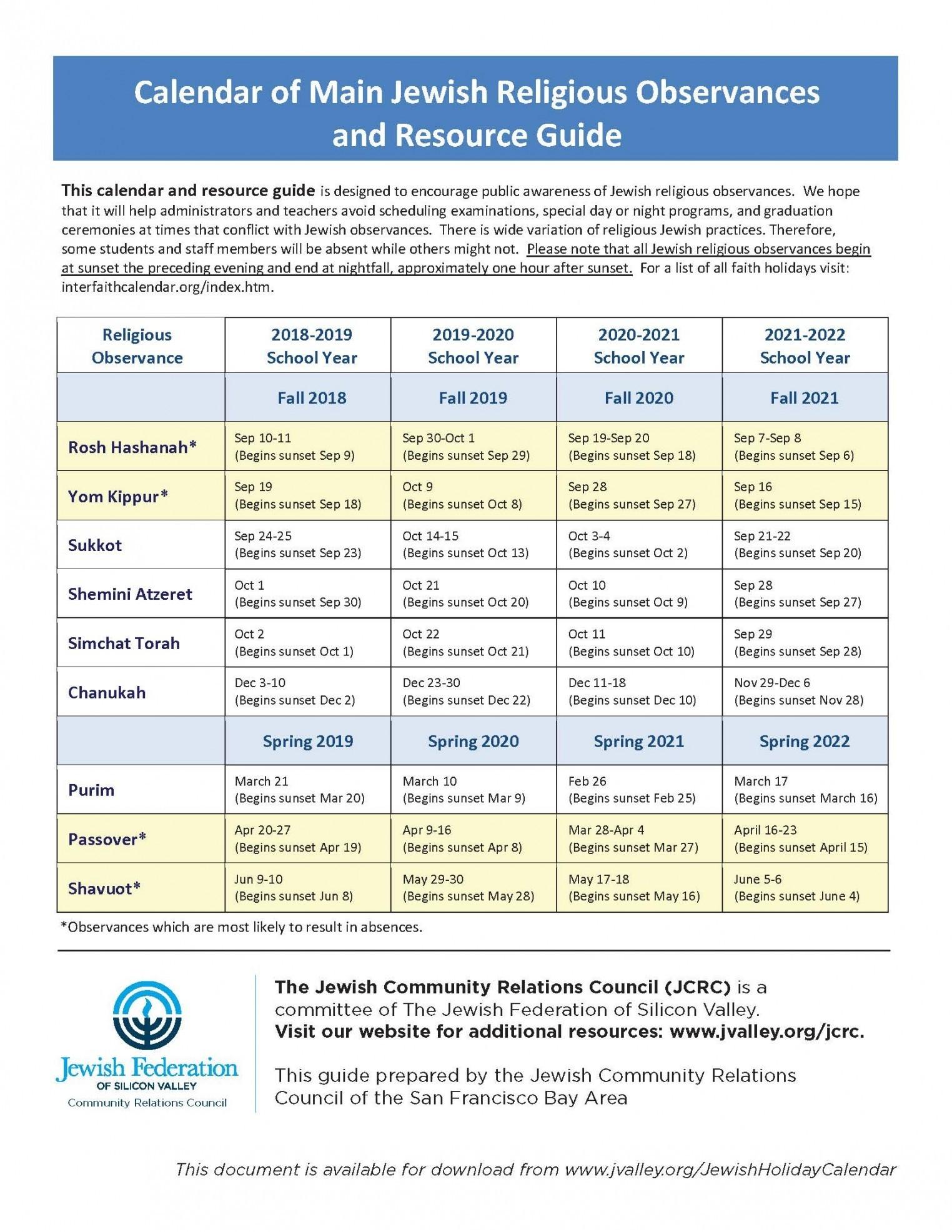 Jewish Holiday Calendar 2018-2022 | Jewish Federation Of-Jewish Holidays Calendar 2020
