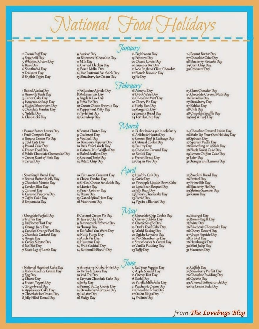 List Of National Food Holidays In The Us #freeprintable-Food Holidays In The U.s
