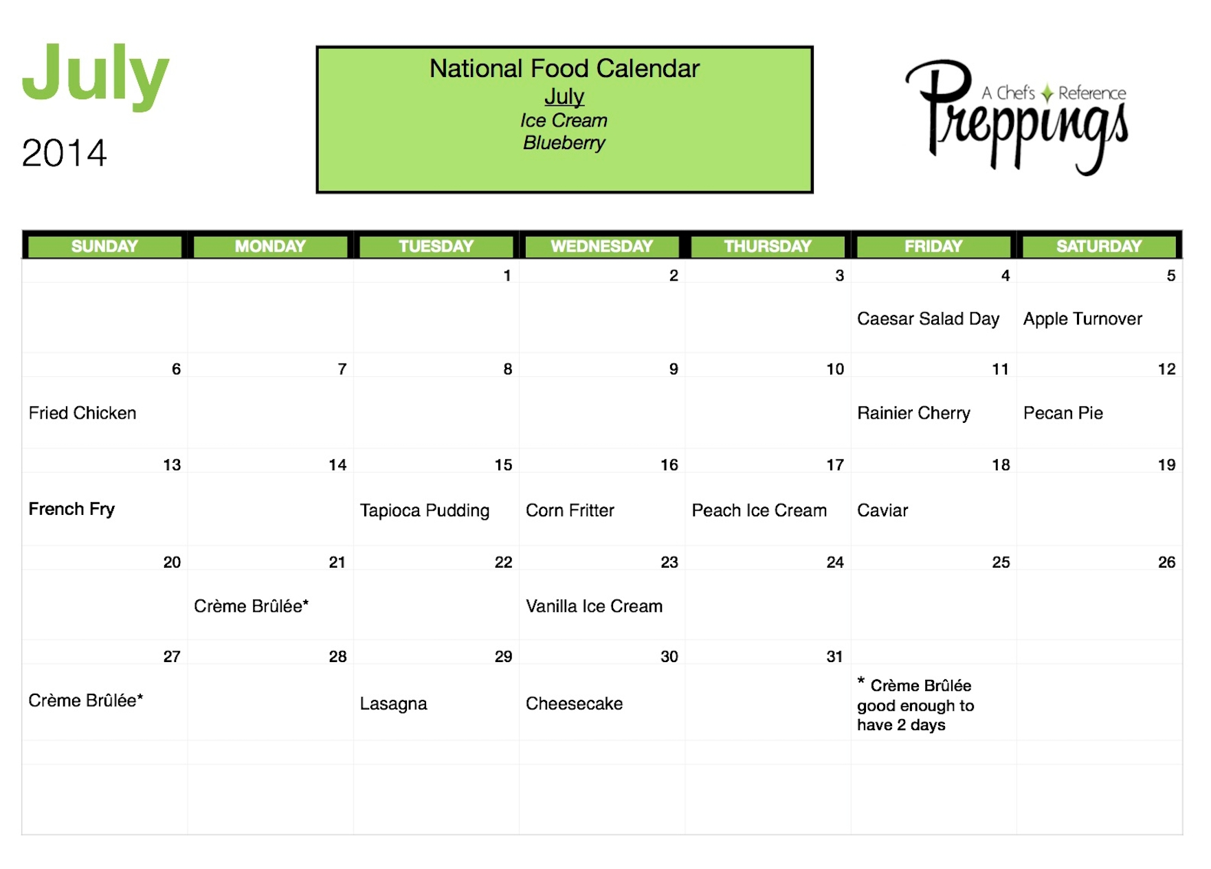 National Food Days- July 2014 - Preppings-Calendar Of National Food Holidays
