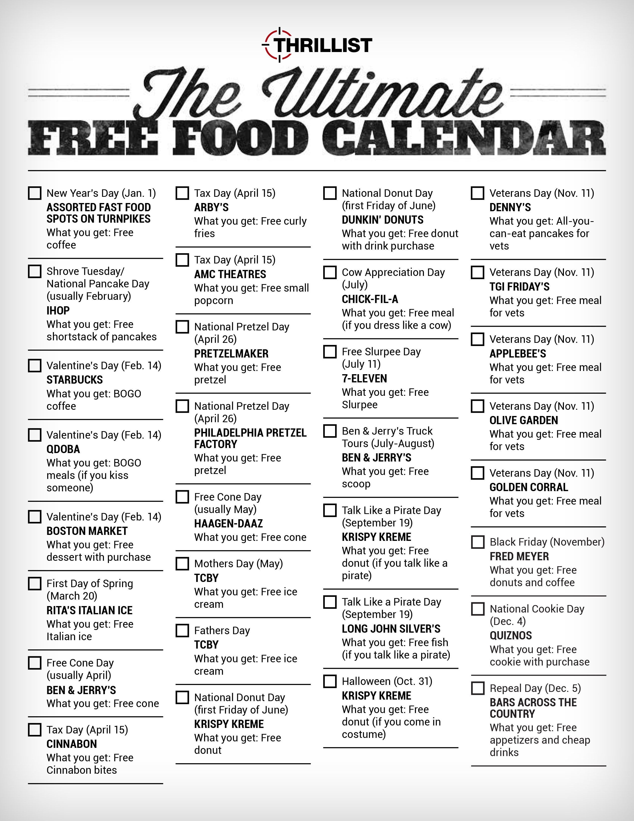 Pin By Esther Kim On Useful Information | National Food Day-Calendar Of National Food Holidays