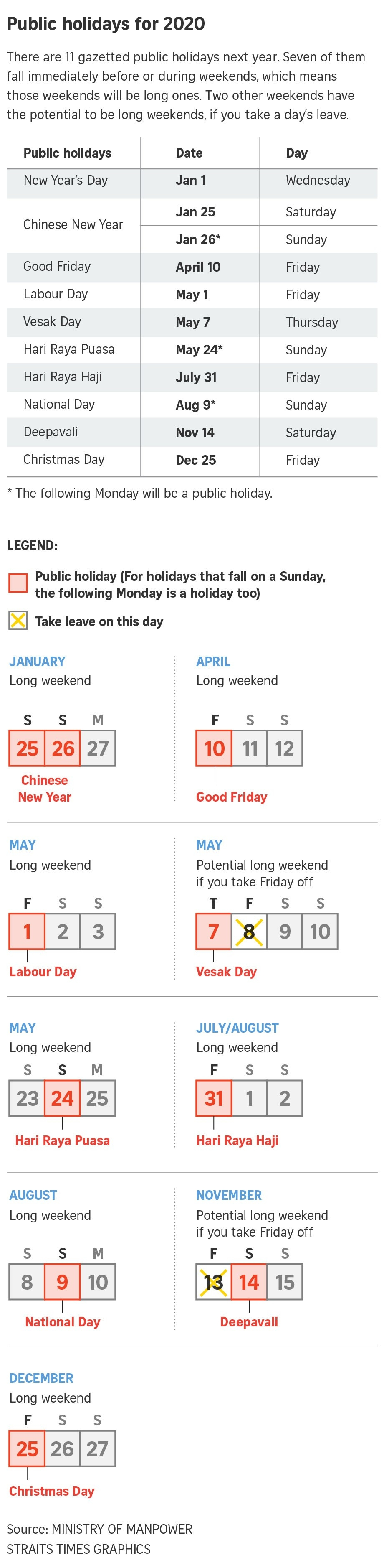 Public Holidays In 2020: Singapore To Have 7 Long Weekends-Food National Holidays 2020