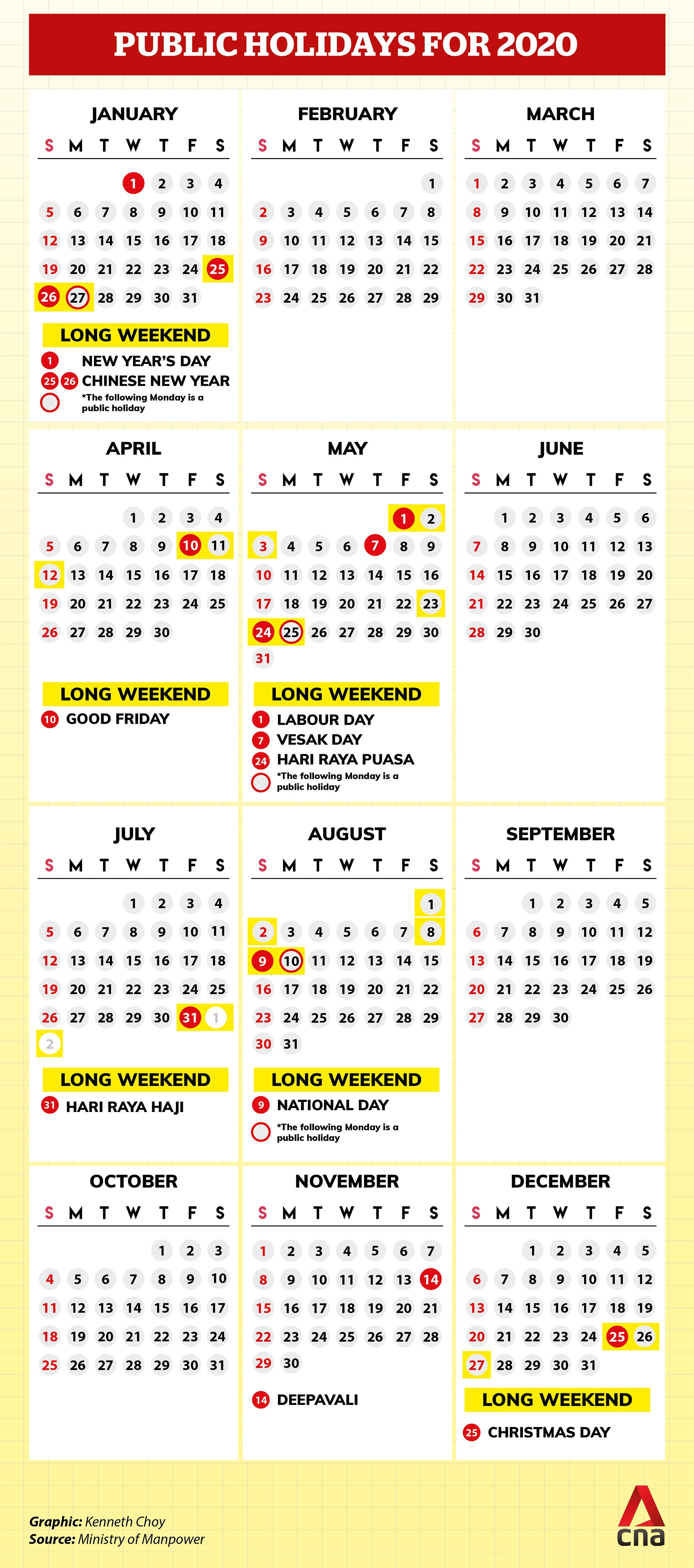 Singapore To Have 7 Long Weekends In 2020 - Cna-Calendar With Public Holidays 2020