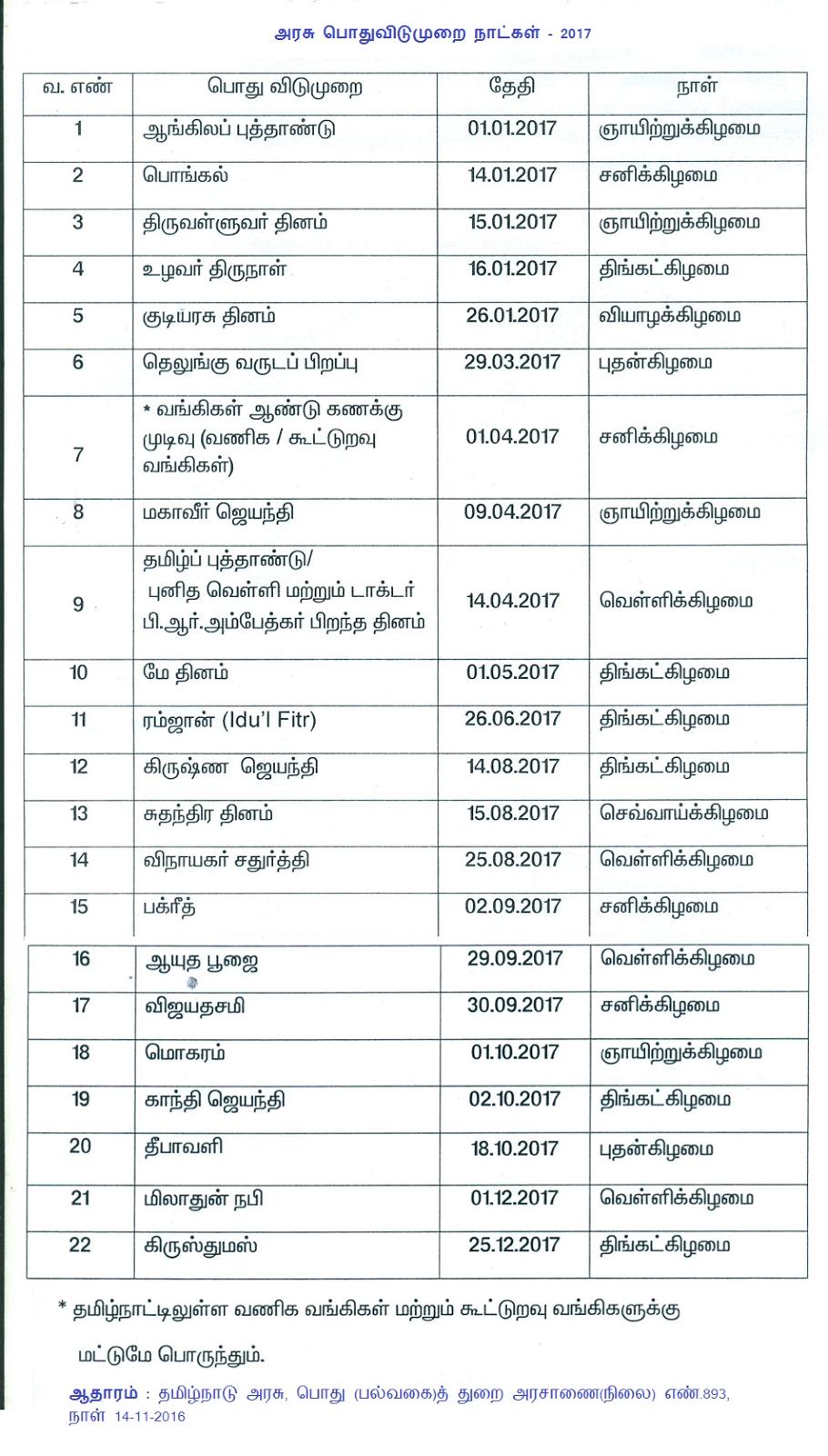 Tamilnadu Government Holidays List - 2017-Tamilnadu Holidays By Month