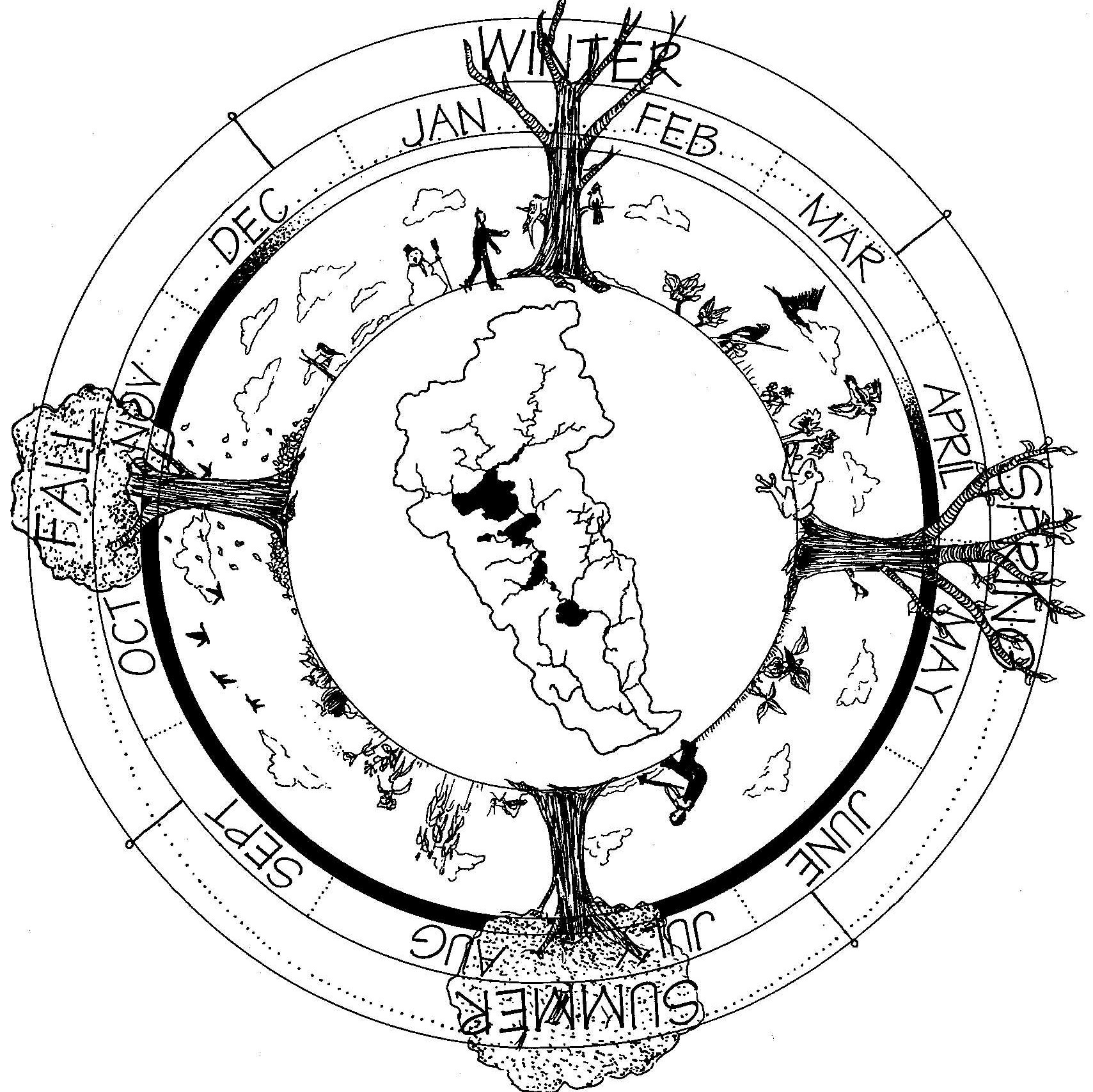 The Heart Of Home #3: Introducing The Watershed Wheel-Wheel Of The Year Template