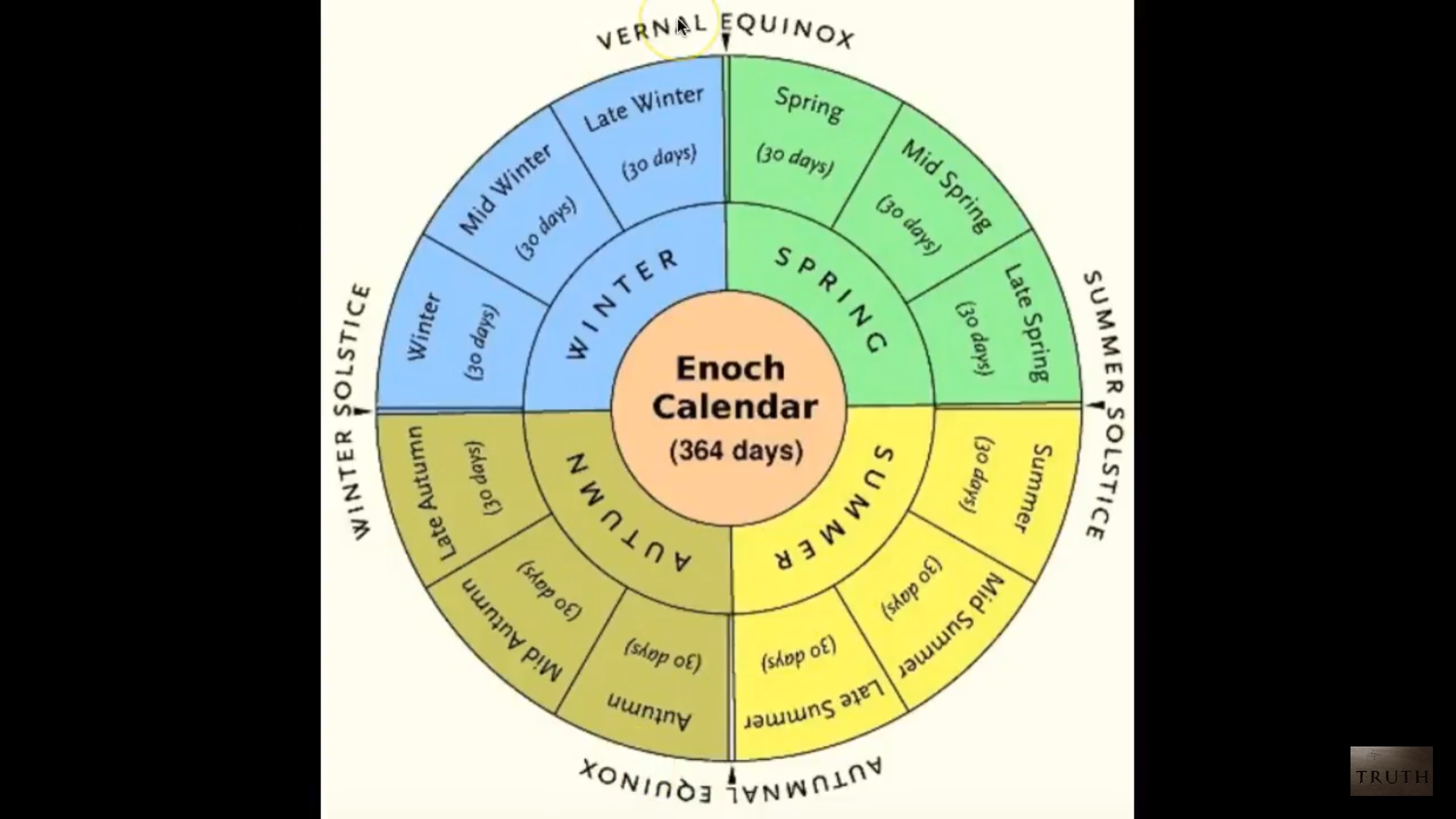 The True Calendar To Live By. Use This For Accurate Fest-Printable Secular Calendar With Jewish Holidays