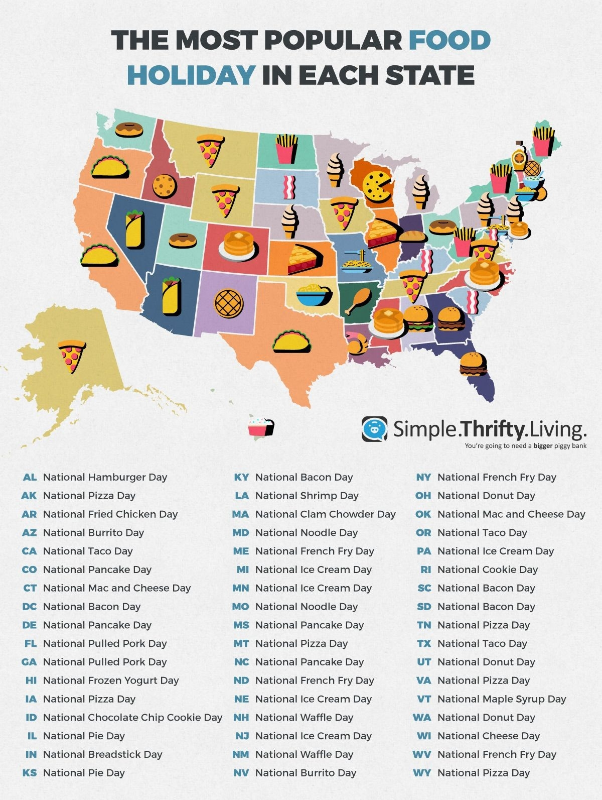 Top National Food & Drink Holiday In Each State-Food Day Schedule Today Holidays