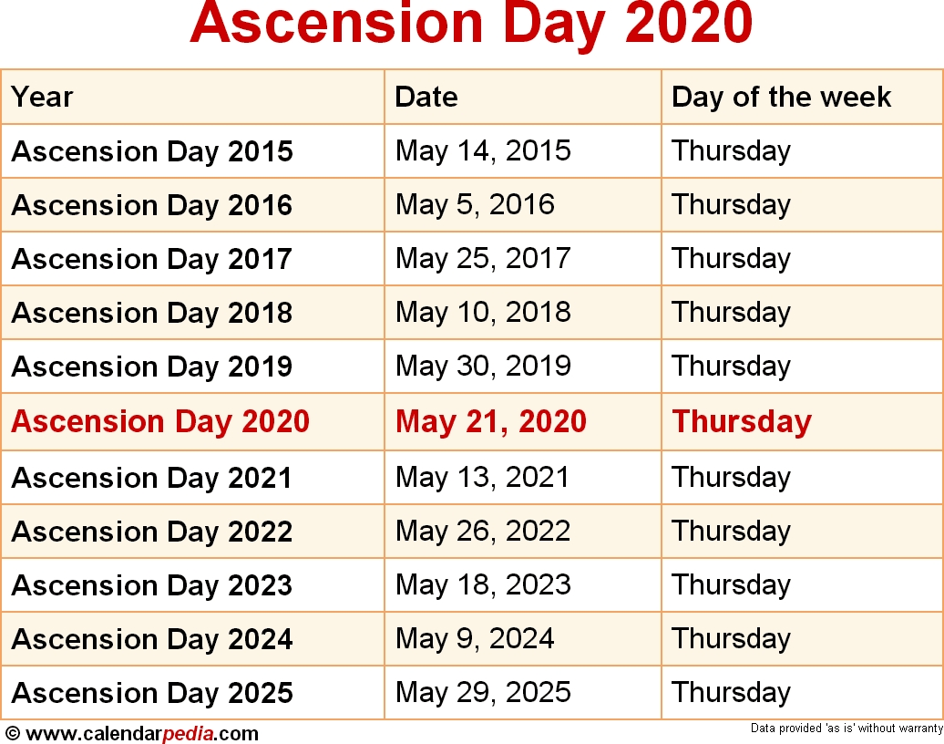 When Is Ascension Day 2020 & 2021? Dates Of Ascension Day-2020 Calendar With Religious Holidays