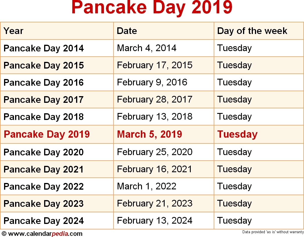 When Is Pancake Day 2019 & 2020? Dates Of Pancake Day Within-Holidays In The Philippines 2020