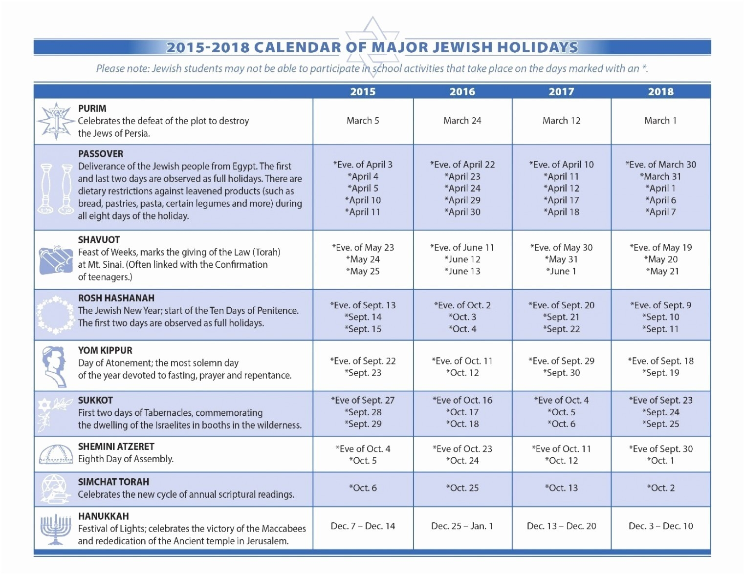 Calendar With Jewish Holidays 2018 Hebrew Calendar 2017-Dates Of Jewish Holidays