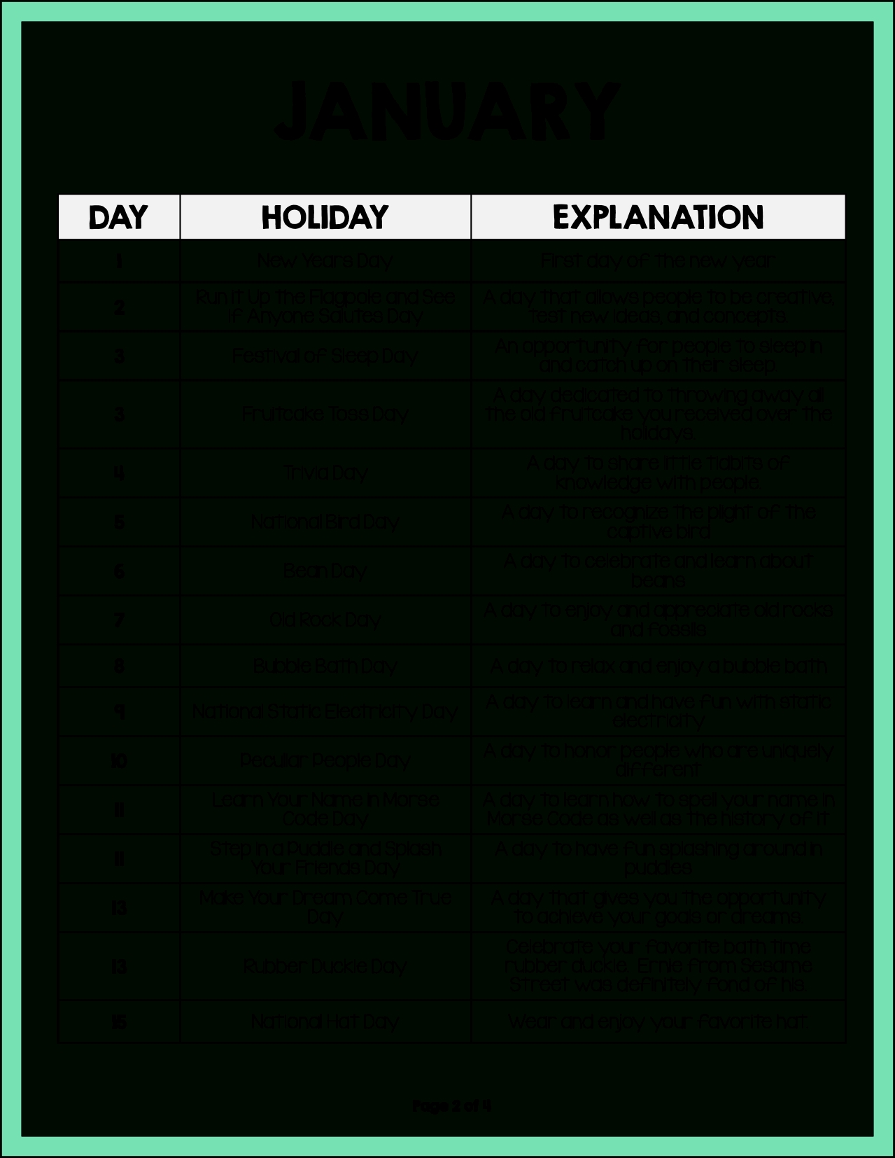 Fun Holidays To Celebrate In January 2014. | Holiday-List By Month Of All Holidays