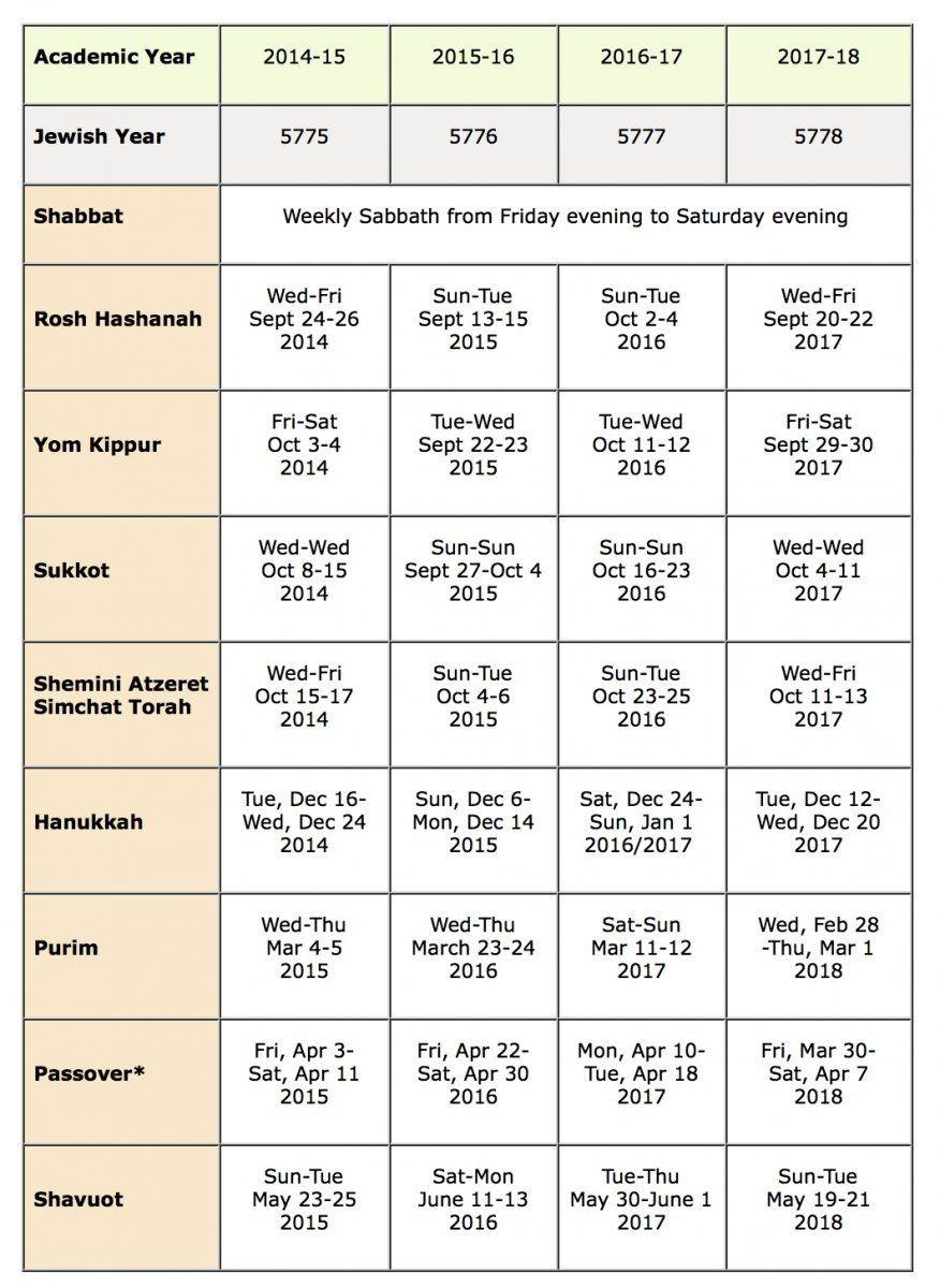 Jewish Holidays 2015-'17   Jewish Calendar, Jewish Holiday-Dates Of Jewish Holidays