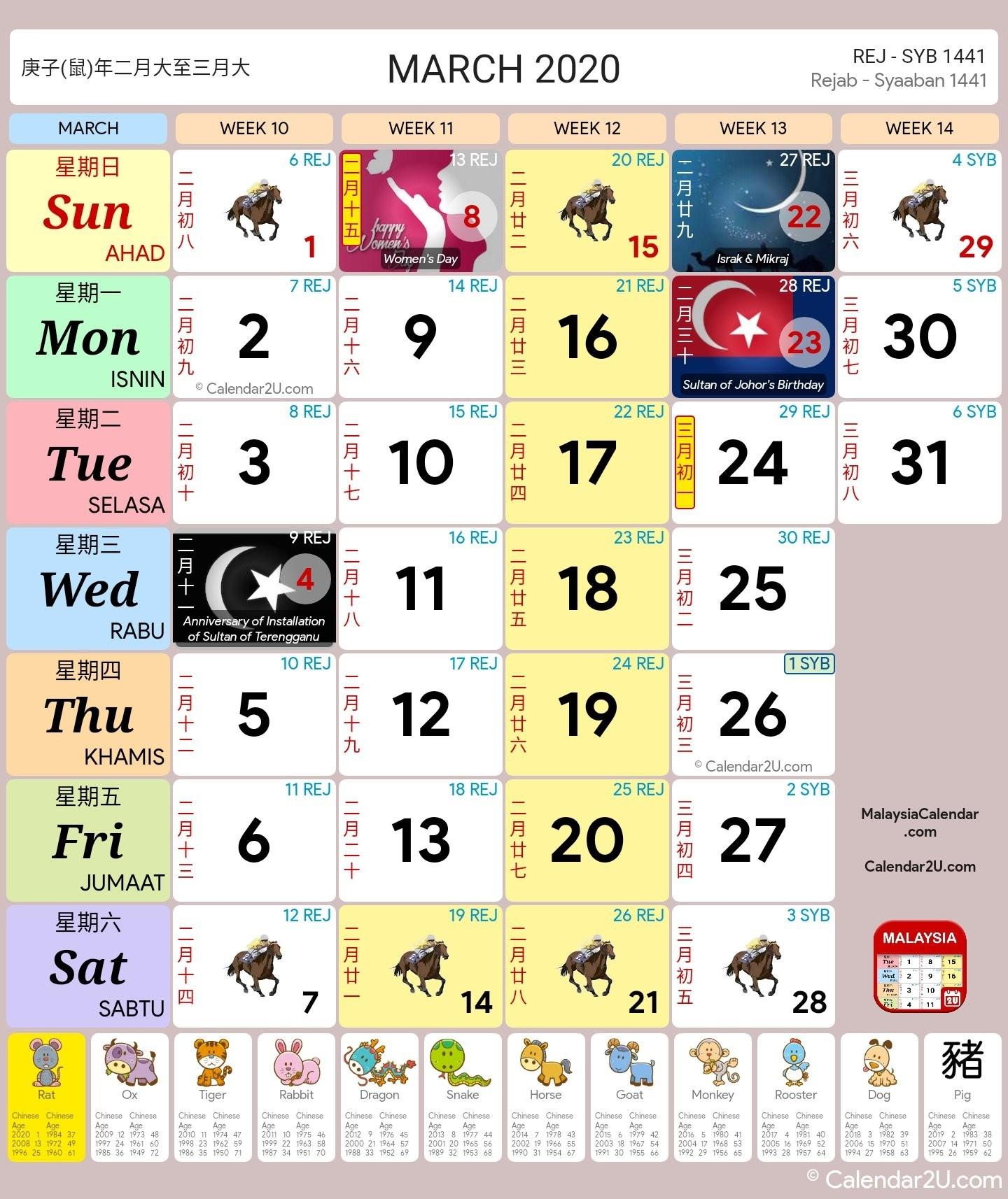 Malaysia Calendar - Blog-Malaysia School Holidays 2020