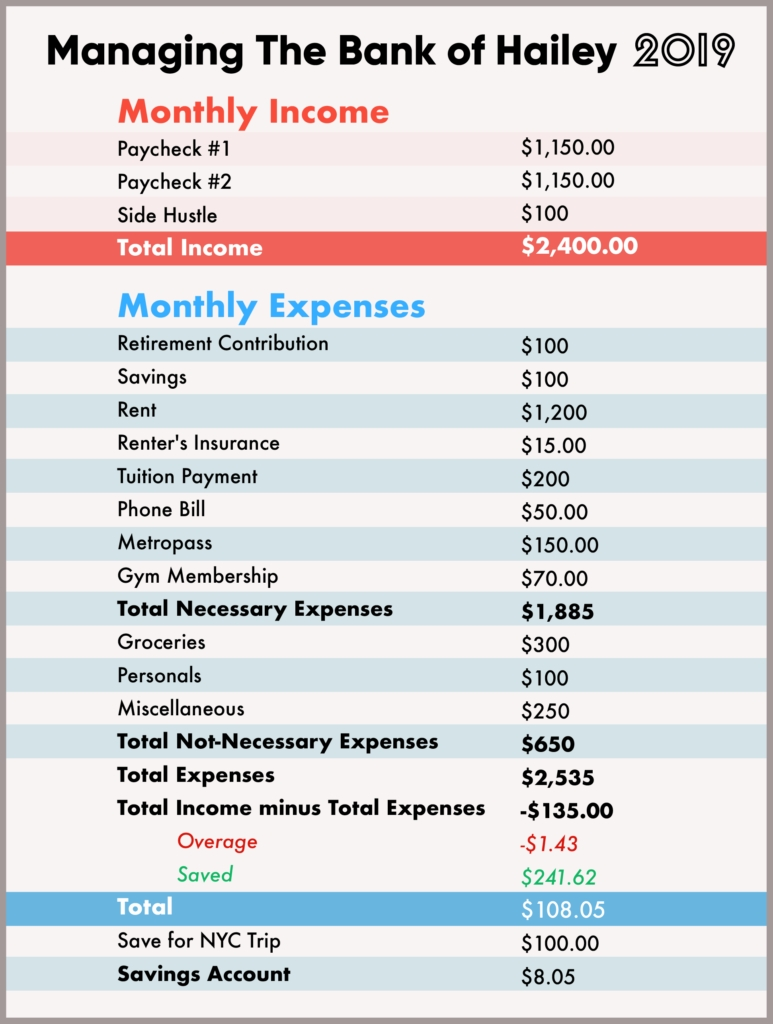 Monthly Bills Spreadsheet Template How To Make Budget When-Make A Monthly Bill Chart