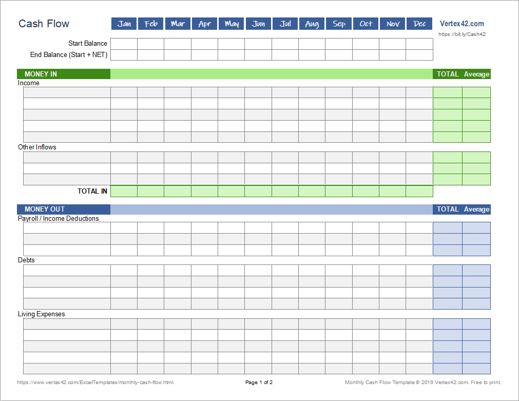 Monthly Cash Flow Worksheet For Personal Finance-Free Printable Monthly Bills Chart