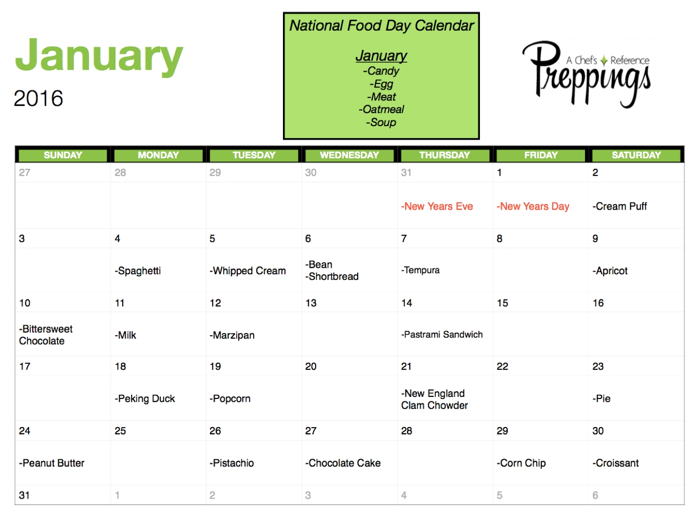 National Food Days- January 2016 - Preppings-National Food Holidays Calendar Download