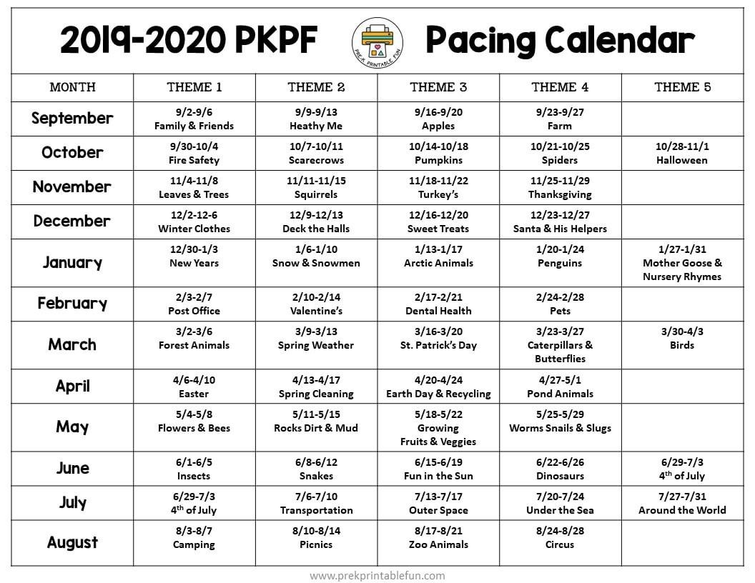Preschool Themes - Pre-K Printable Fun-Printable Template Childcare Lesson Plan 2020