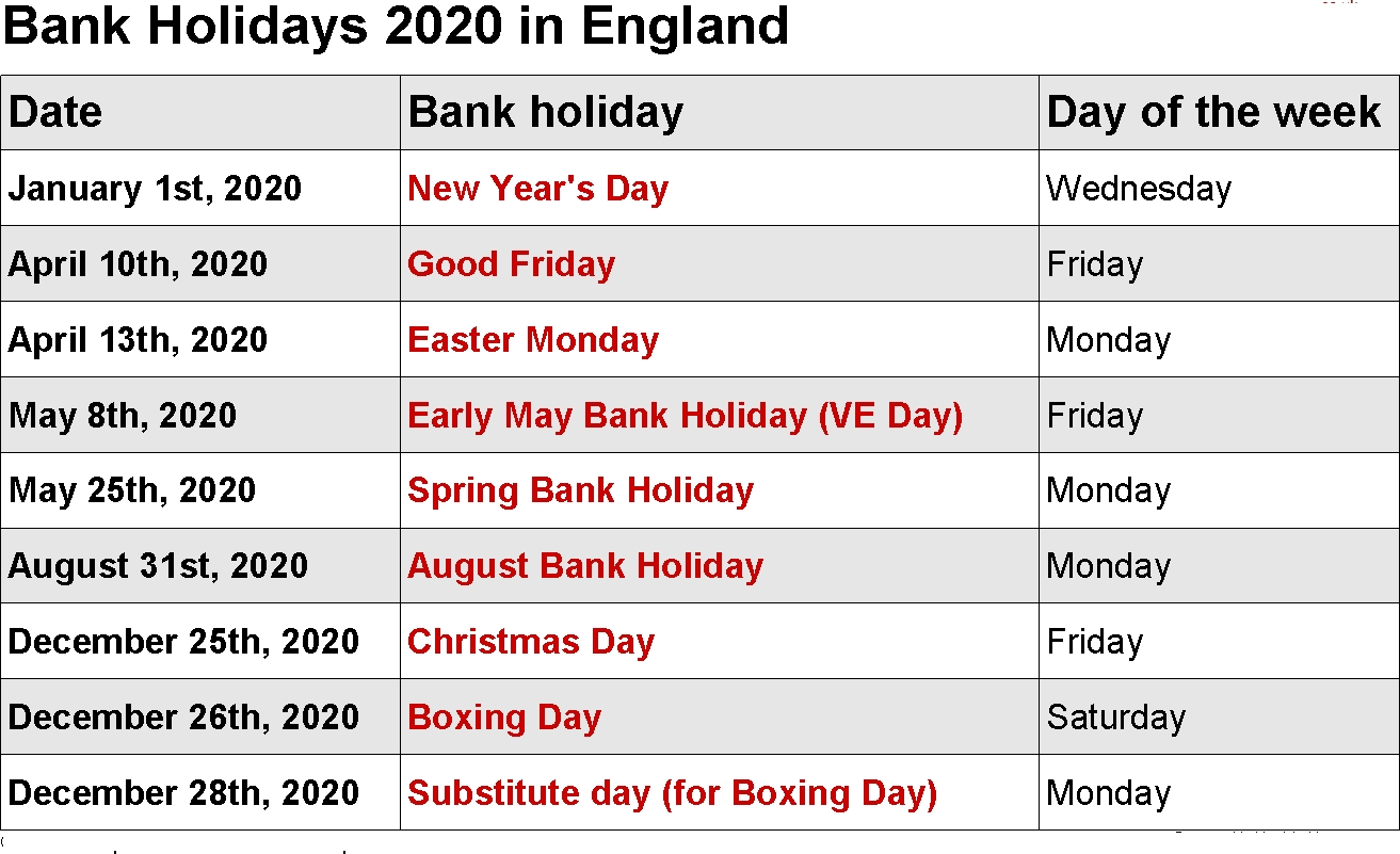 Printable Public Holidays In England 2020 Calendar Templates-2020 Calendar Showing Bank Holidays