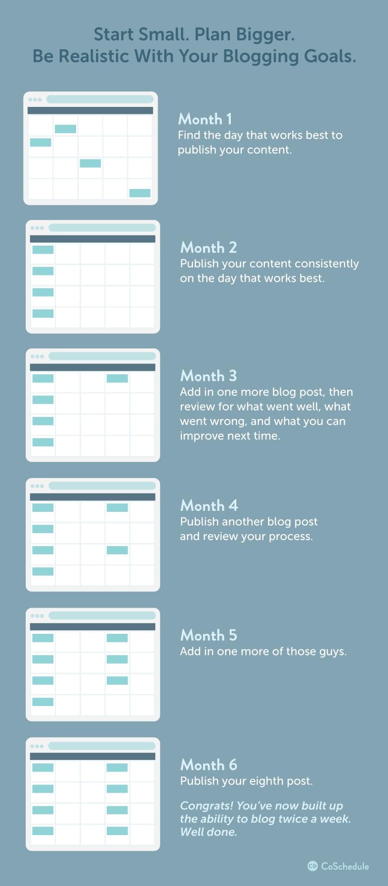 The Best 2020 Content Calendar Template: Get Organized All-Blog Post Schedule Template 2020