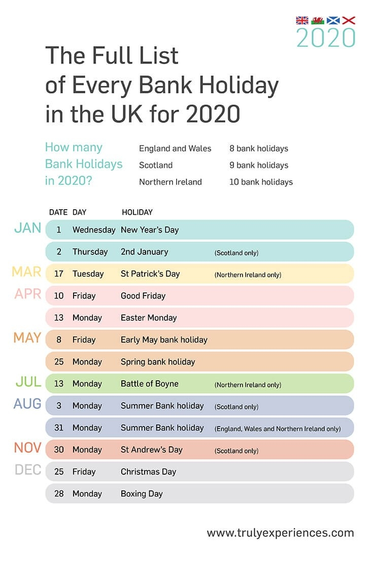 What Are The Uk Bank Holidays For 2020?-Bank Holidays 2020 Europe Calendar