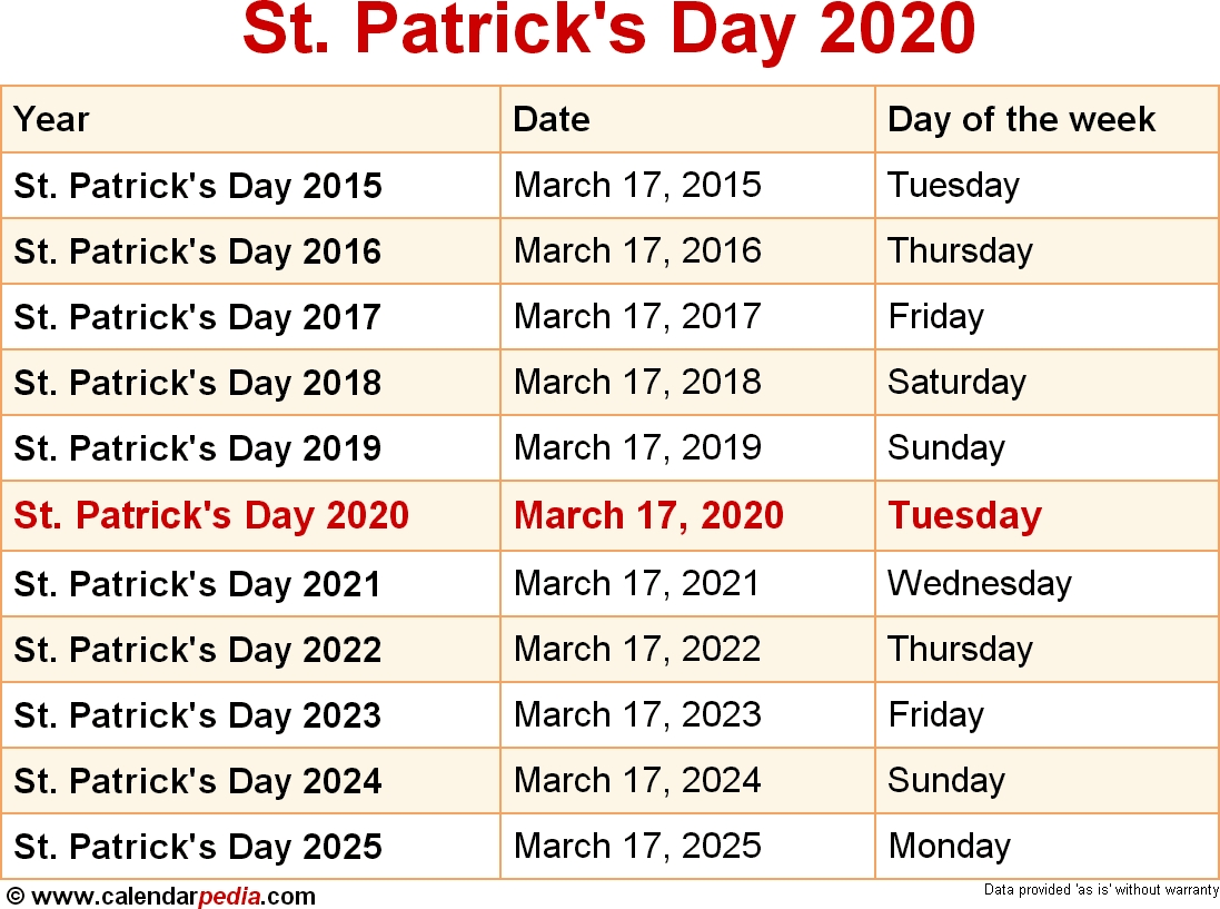 When Is St. Patrick's Day 2020 & 2021? Dates Of St-Hp Polytechnic Holidays Schdeule 2020