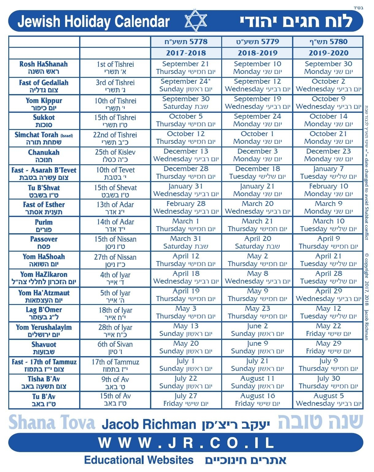 3 Year Jewish Holiday Calendar: 5778-5780 / 2017-2020 For-What Are The Dates Of The Jewish Holidays For 2020