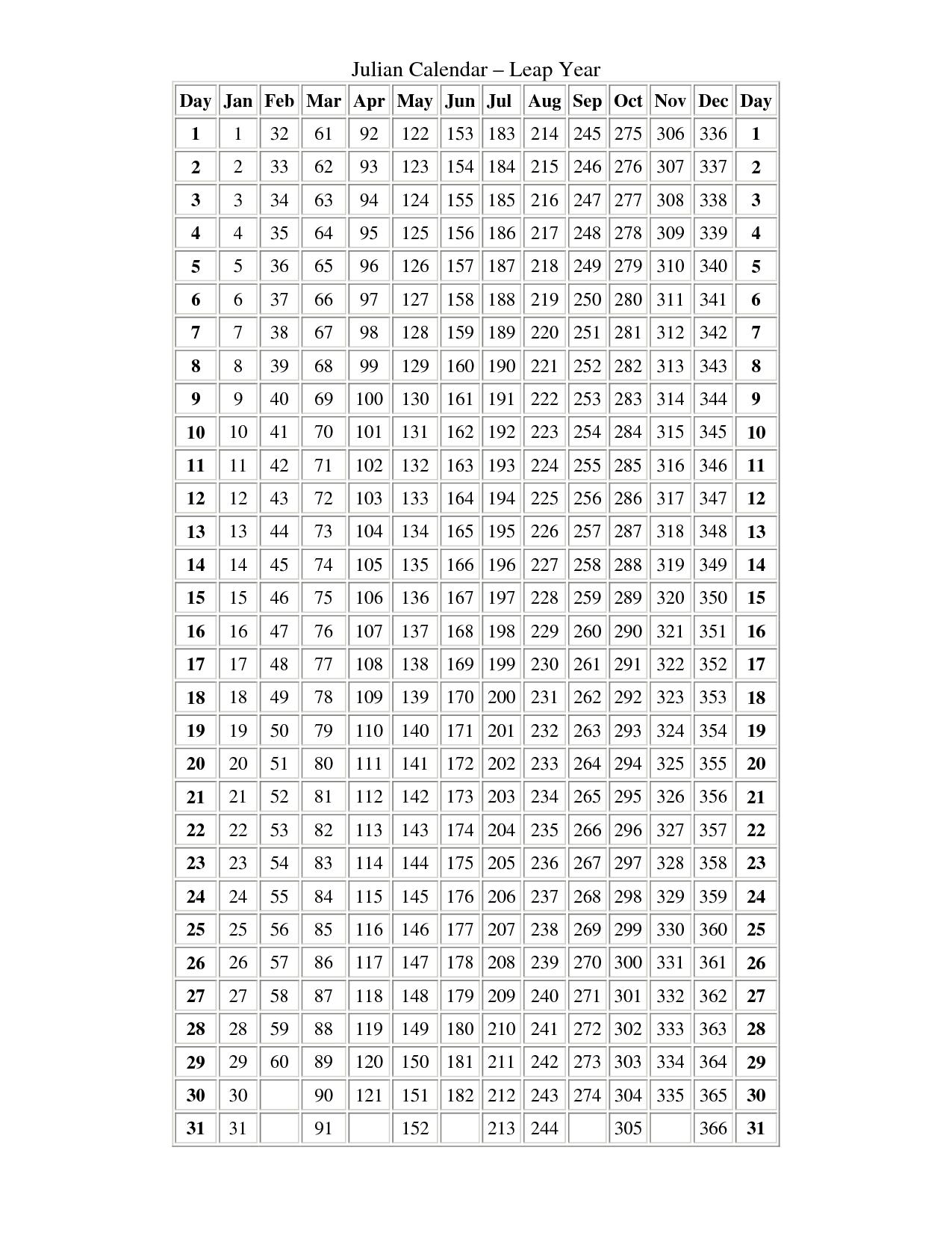 Julian Calendar No Leap Year - Calendar Inspiration Design-Monthly Calendar With Julian Dates 2020
