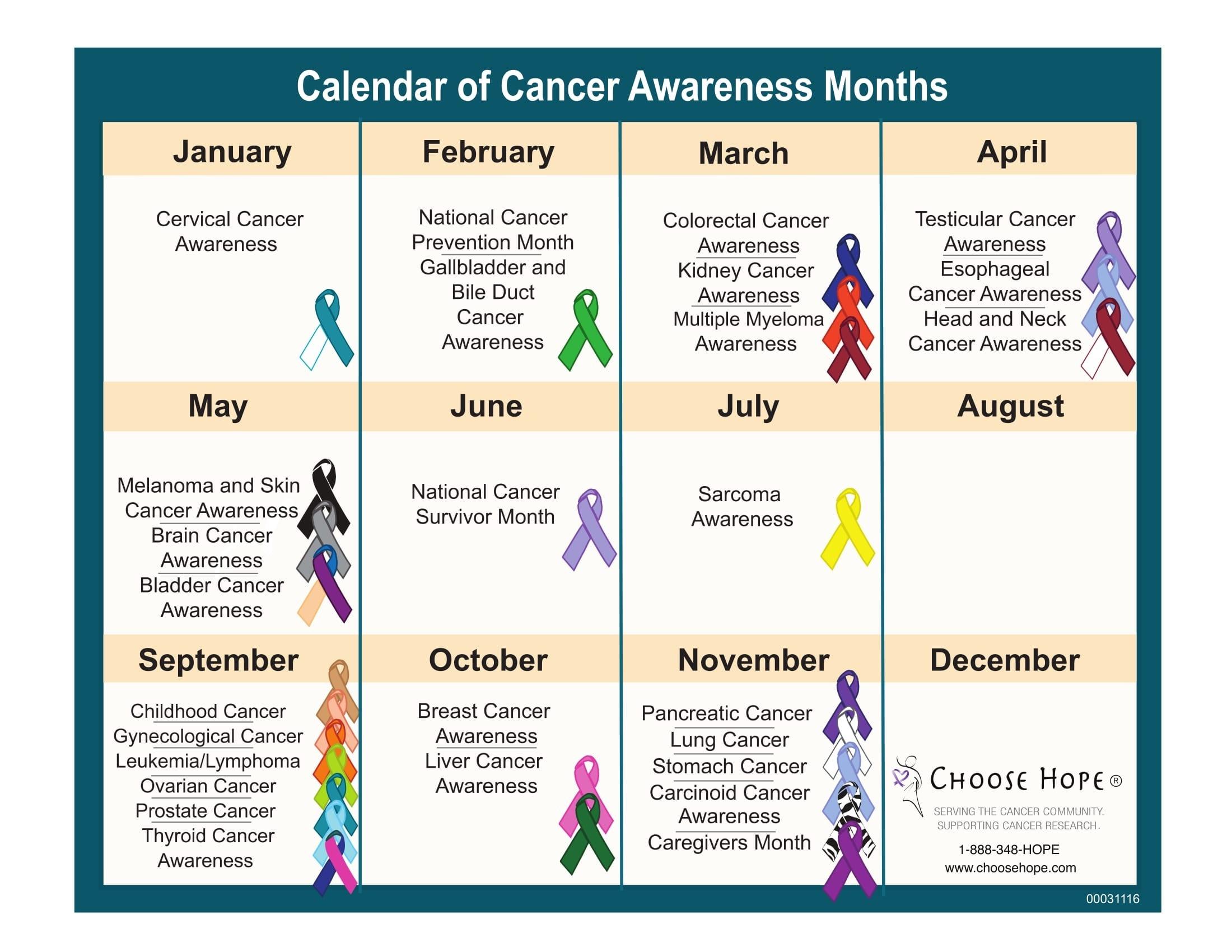 Calendar Of Cancer Awareness Months-1 - Neighbors Magazine-August Monthly Awareness Calendar