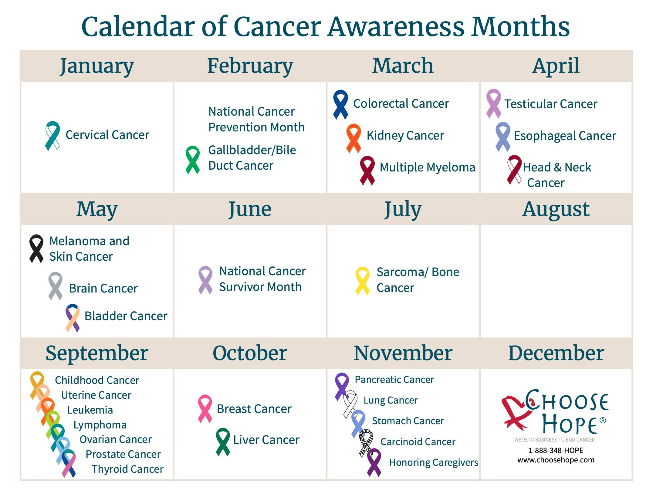 Cancer Awareness Months Calendar And Ribbon Colors | Choose Hope-August Monthly Awareness Calendar