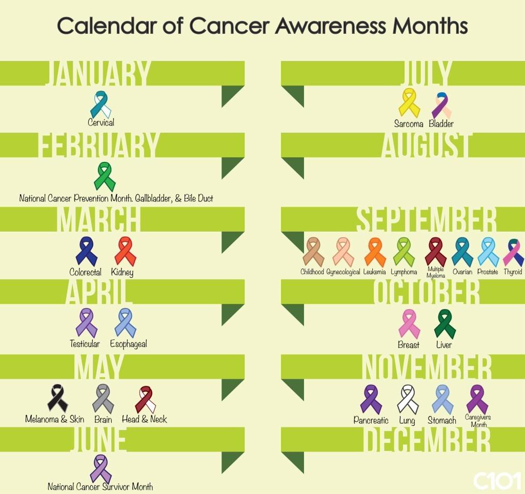 Cancer Awareness Months - Imgur-August Monthly Awareness Calendar