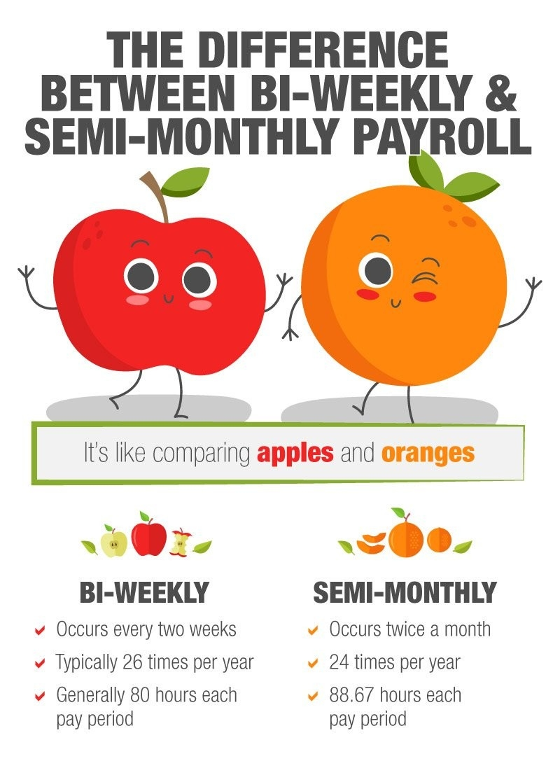 Differences Between Bi-Weekly And Semi-Monthly Payrolls-Sample Bi Weekly Monthly Payroll Schedules
