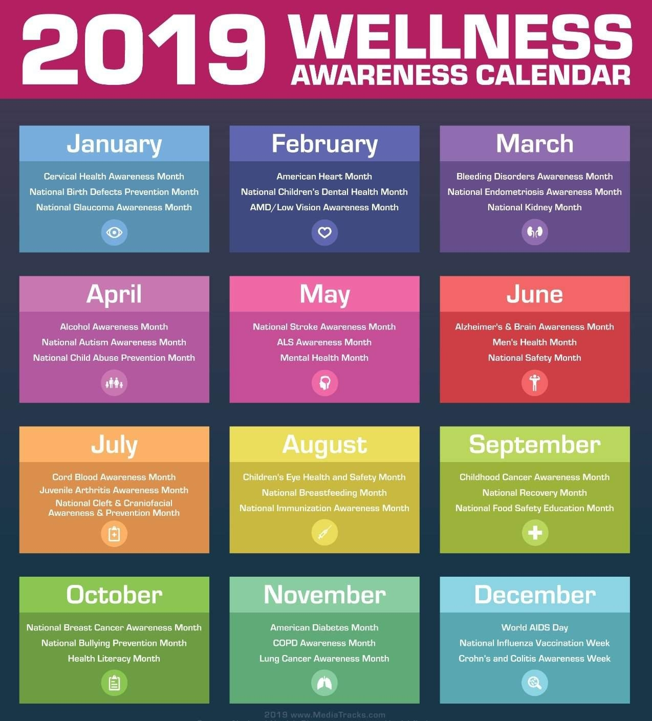 Health Awareness Months (Bc+Ct Event) | Be More Chill-August Monthly Awareness Calendar