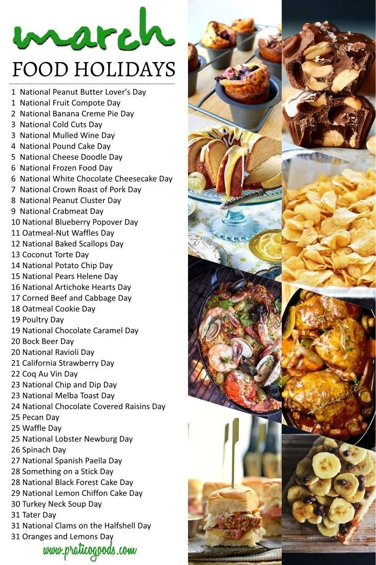 March Food Holidays In 2020 | Holiday Recipes, Food-Calendar Of National Food Holidays 2020