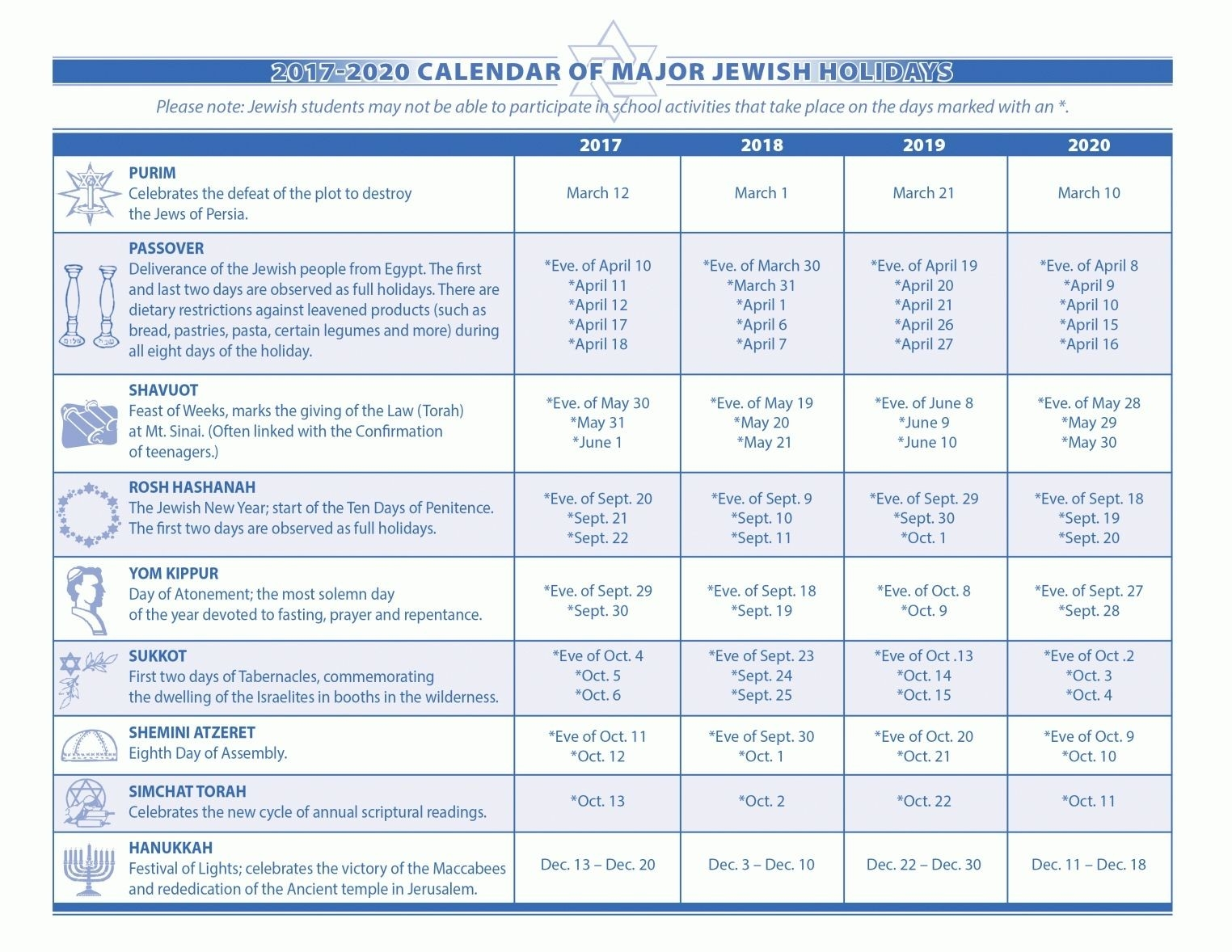 Pick April 2019 Calendar With Jewish Holidays | Jewish-2020 Calendar With Jewish Holidays