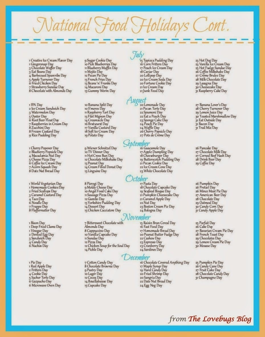 Printables Archives - The Lovebugs Blog | National Food Day-Fun National Food Holidays 2020 Calendar