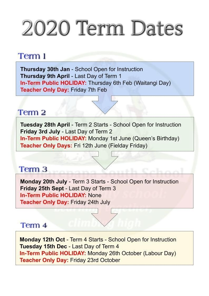 Term Dates 2020 | Wharepapa South School-Nz School Holidays 2020
