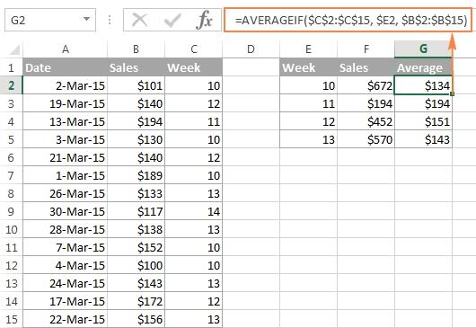 Excel Weeknum Function – Convert Week Number To Date And Vice Versa-Yearly Week Number Calendar Excel0.