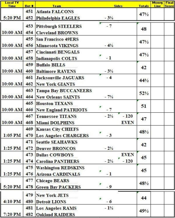 Nfl 2018 Season Schedule Out; Vegas Releases Week 1 Pointspreads And Totals-1 Page Printable Nfl Schedule