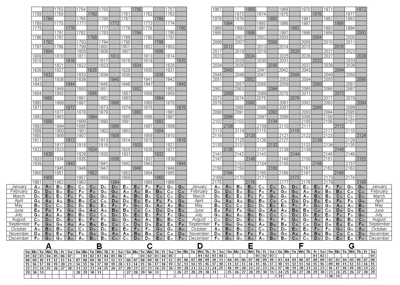 Depo Provera Calendar 2020   Calendar For Planning-Depo Provera Perpetual Calendar 2021