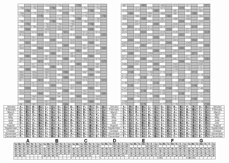 Depo Shot Calendar Depo Provera Calendar Printable Calendar-Depo Provera Calendar 2021 Printable