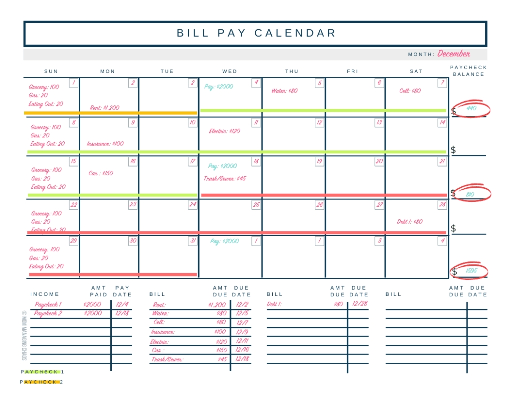 How To Budget Biweekly Pay With Monthly Bills In 2021-Bill Pay Calendar 2021